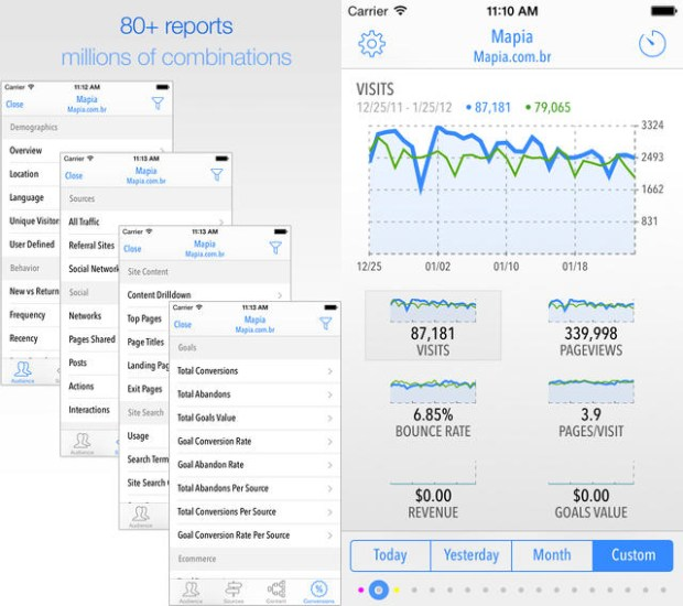 Google Analytics for iPhone App: Quicklytics Does it All