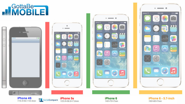 New iPhone 6 Rumors Uncover 5 Potential Details