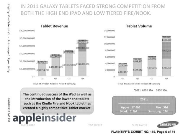 AvS.iPad2012share.2