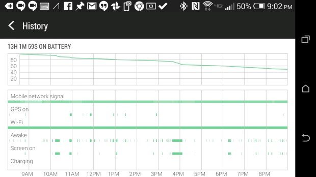 HTC one battery