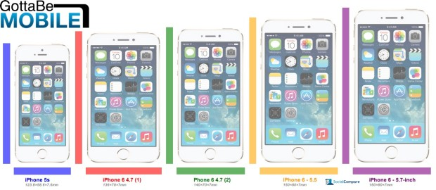 Rumors point to multiple iPhone 6 screen sizes, but a new trend suggests a staggered release.