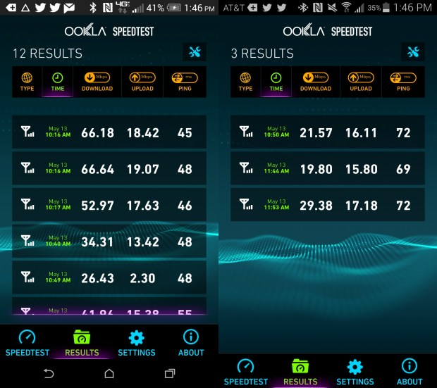 Verizon XLTE vs AT&T 4G LTE Speedtest.