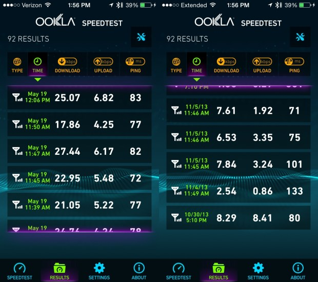 Verizon XLTE vs Verizon 4G LTE Speedtest.