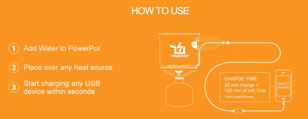 powerpot how to use diagram