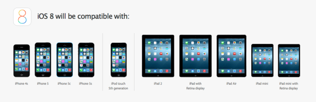 The iOS 8 update is heading to all iOS 7 devices except for the iPhone 4.