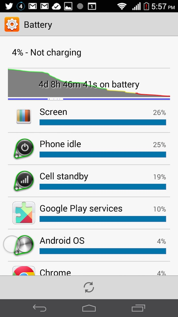 Huawei Ascend Mate2 4G battery life