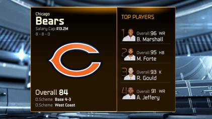Madden 15 Team Ratings -bears