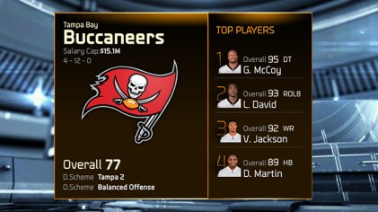 Madden 15 Team Ratings -bucs
