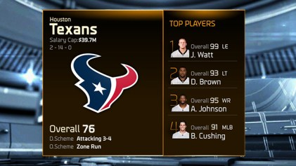 Madden 15 Team Ratings -texans