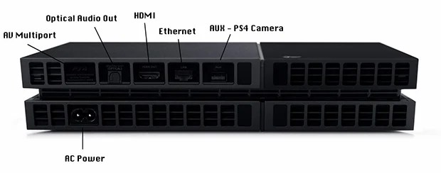 PS4 connections
