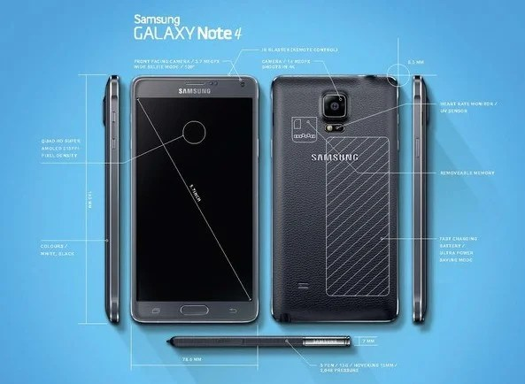 The Samsung Galaxy Note 4 blueprint ad calls out apple as the Note 4 U.S. release approaches.