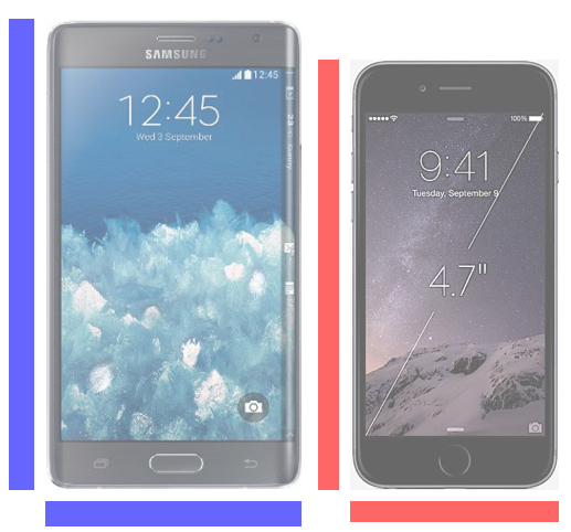 Galaxy Note Edge vs. iPhone 6.