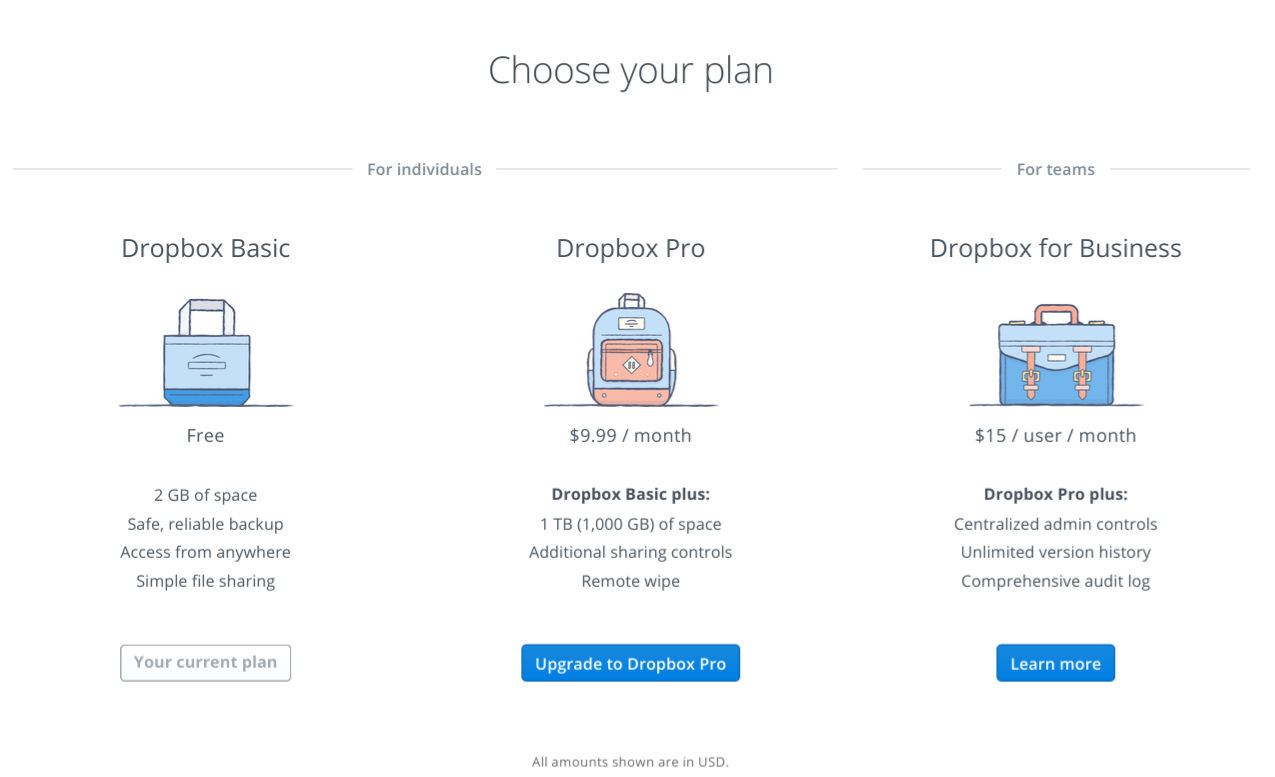 freemium pricing of dropbox For companies with a freemium business model – spotify, dropbox,  under the  freemium price strategy, companies offer a basic version of a.