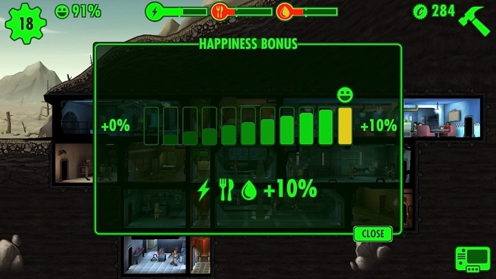 Happy dwellers mean better output.