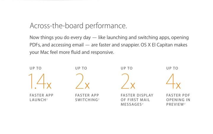 OS X El Capitan Performance