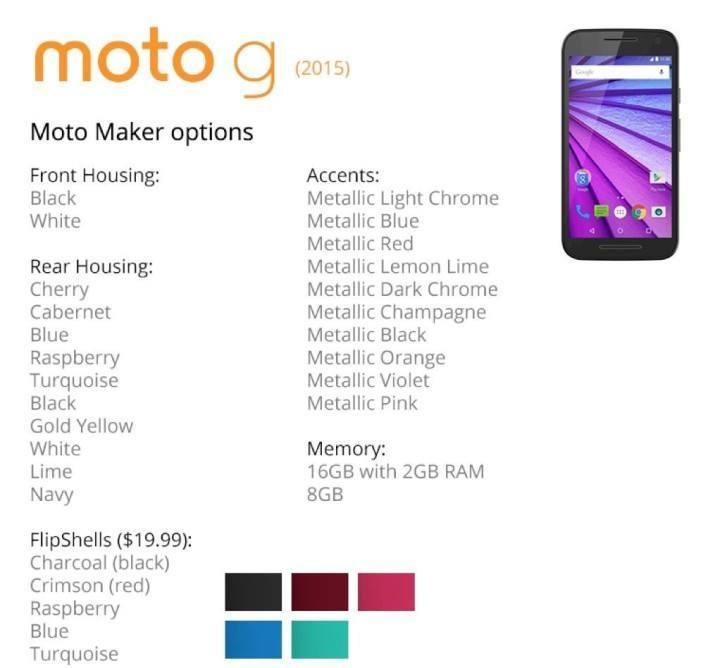 MotoG-custom