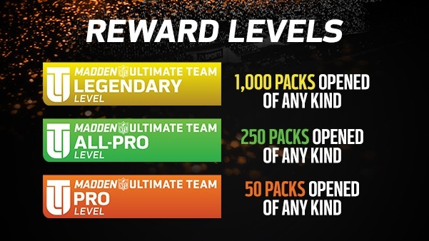 Earn rewards for playing Madden Ultimate Team.