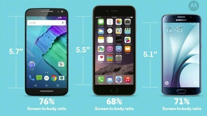 MotoX-vs-GalaxyS6-size-720x4021-720x4021-720x402