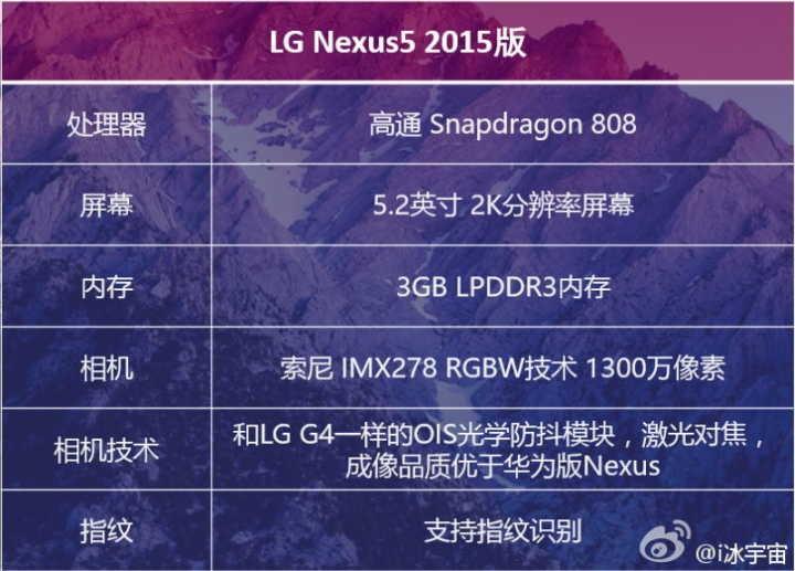 2015 Nexus 5 Specs