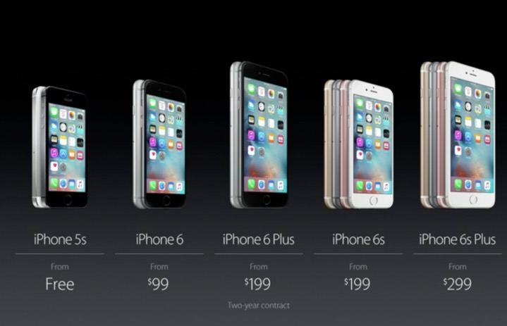 iPhone 6 Price Drops to $99 on Contract, iPhone 5s Free