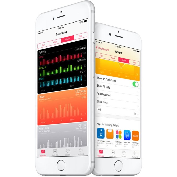 Better Apple Health Features and Tracking