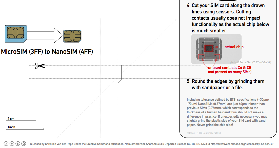 Sim Card Cutting Template Standard Micro And Nano Sim Card Vector