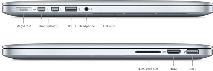 Thunderbolt and Mini DisplayPorts are identical and can be used interchangeably.