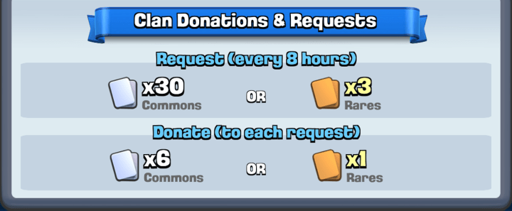 donations_requests_fix