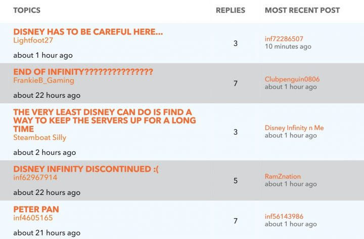disney infinity 3.0 how to get rid of hoverboard