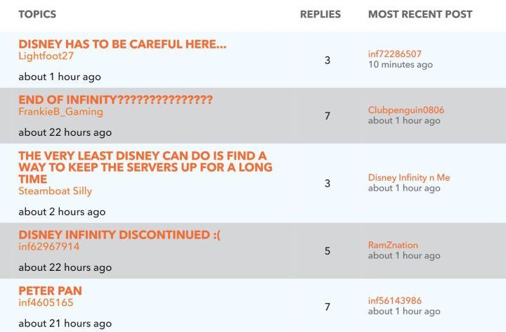 Disney Infinity forum