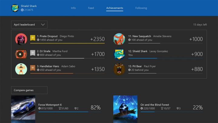 Gamerscore Leaderboard on Xbox One