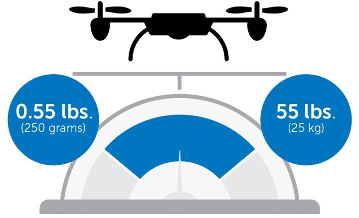 You need to register most drones that are more than a toy.