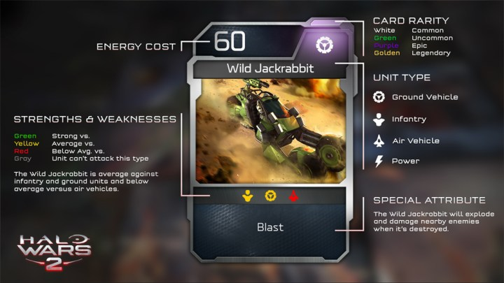Blitz Mode Halo Wars 2 Beta16