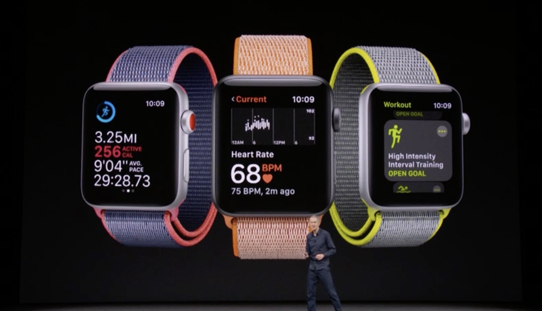 Apple Watch Series 3, WatchOS 4 Announced at Apple Keynote 2017