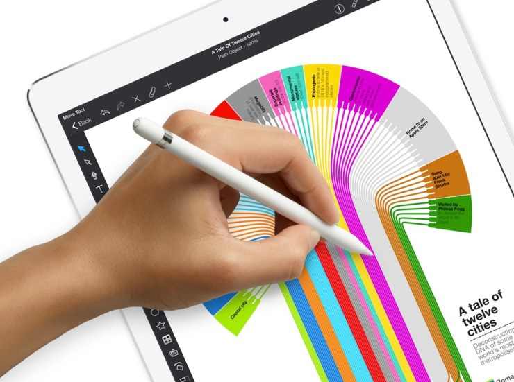 Don't Buy if You Want Apple Pencil Support
