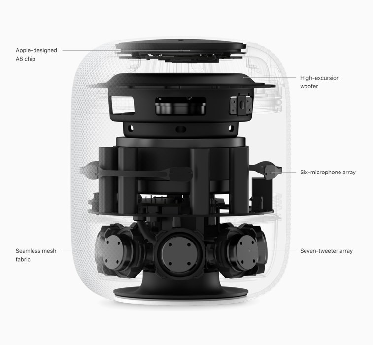 Buy the HomePod for Excellent Audio