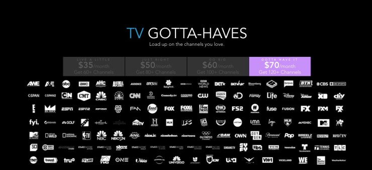 Check to see if DirecTV Now offers the channels you want.