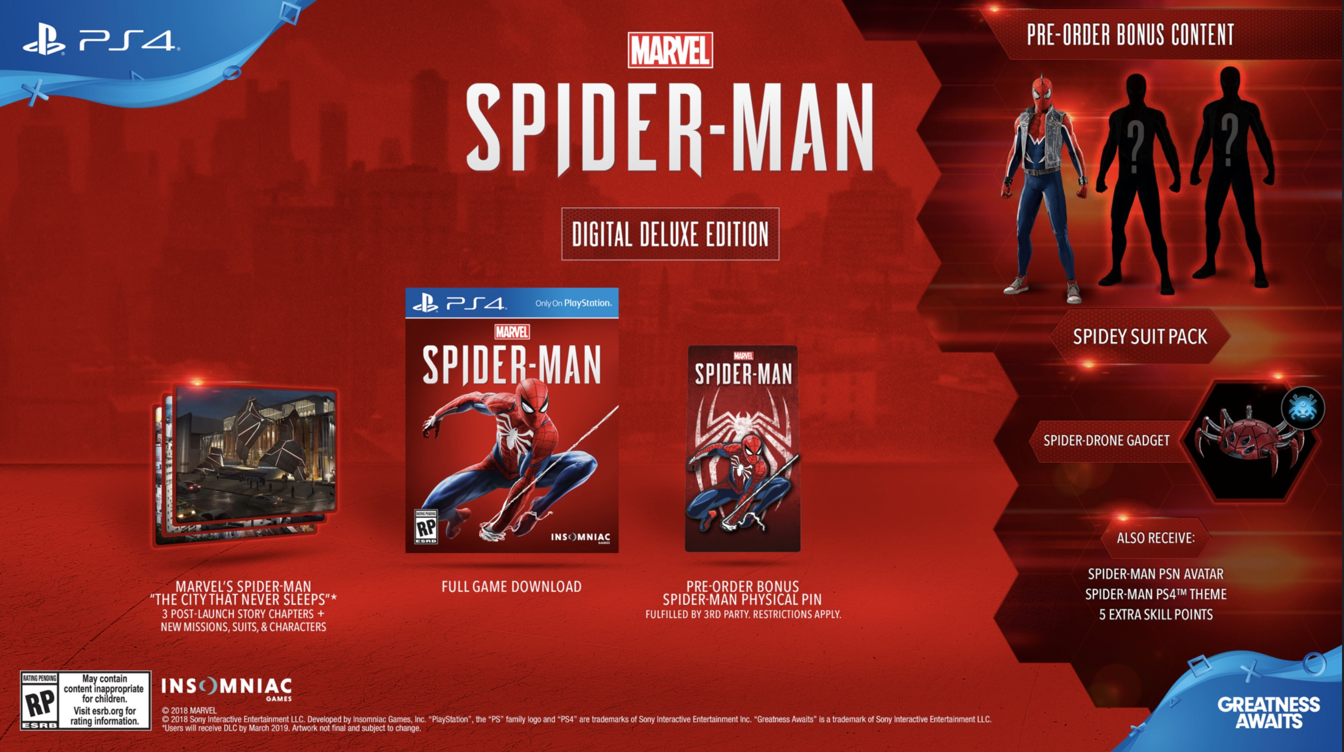 Which Spider-Man PS4 Edition Should You Buy?