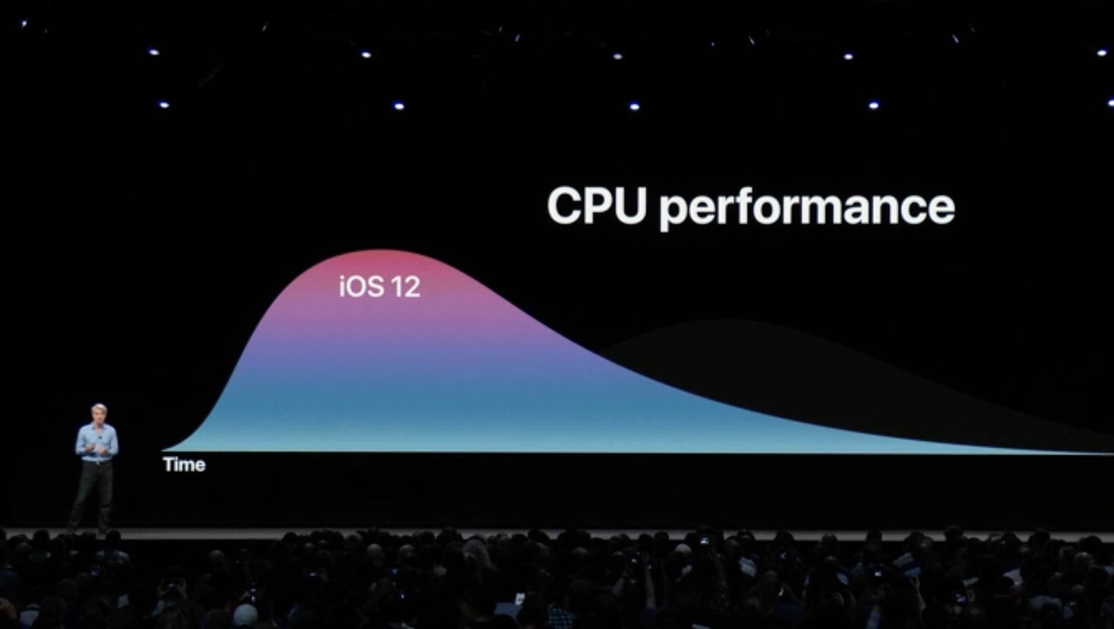 How to Fix Bad iOS 12 Beta Performance