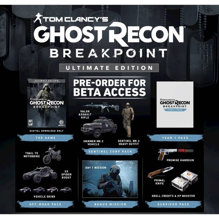 Ghost Recon Breakpoint Which Edition To Buy