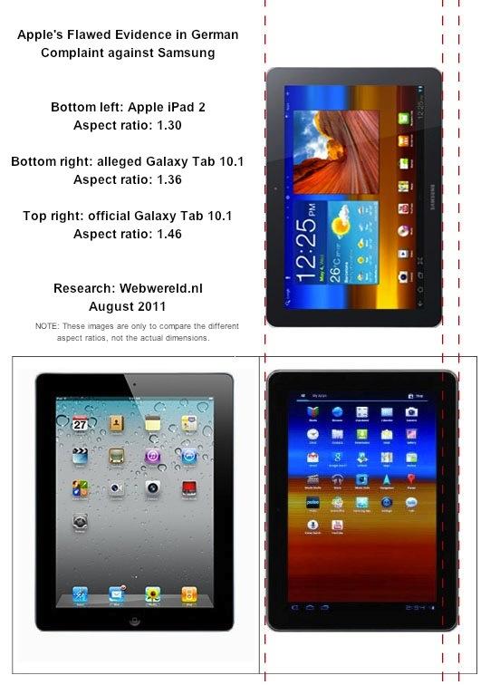 Apple Samsung Lawsuit - Fake Evidence
