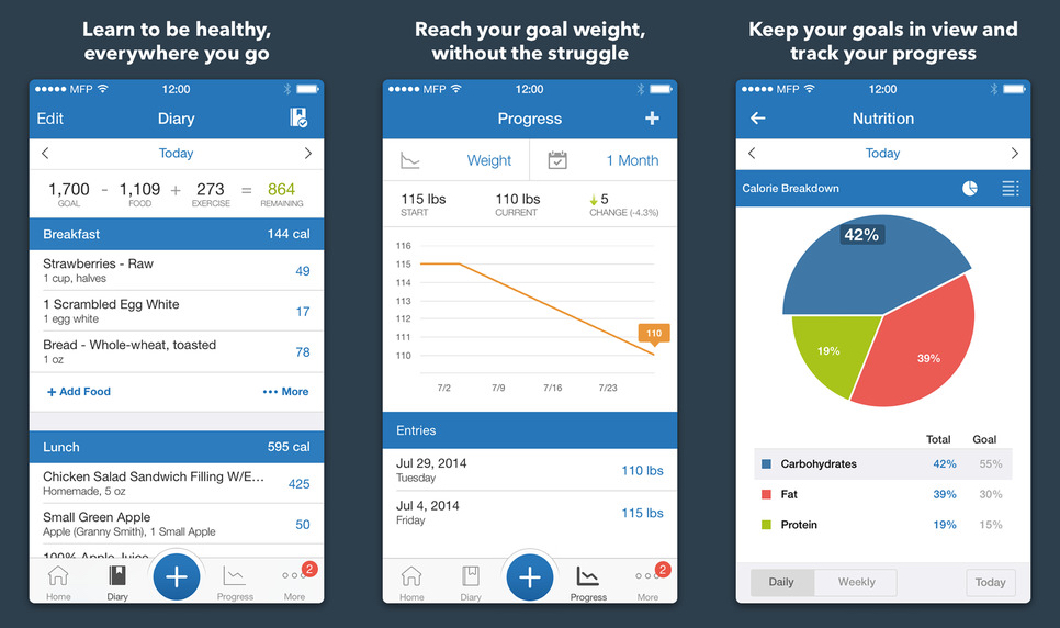 fasting for weight loss app