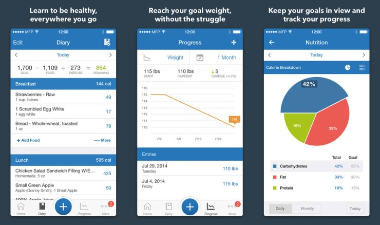 MyFitnessPal is a great app to lose weight fast.
