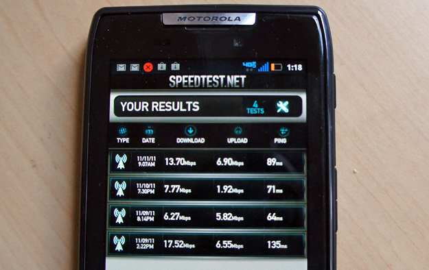 Droid RAZR Speedtest.net results