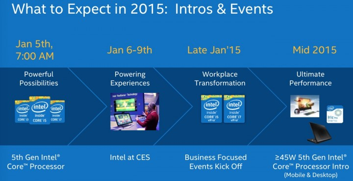 New Intel processors can enable the thinner, fanless design of the MacBook Air Retina.