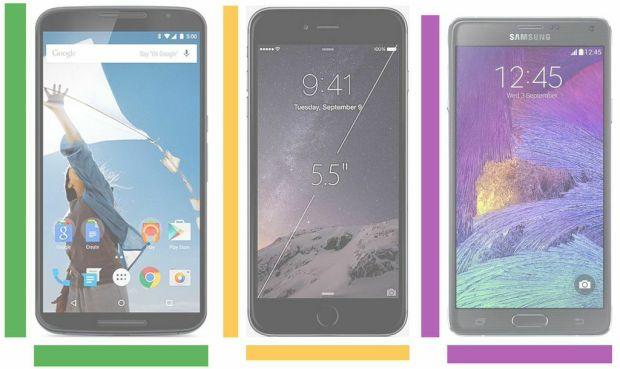 Nexus 6 vs iPhone 6 Plus vs Note 4 size comparison