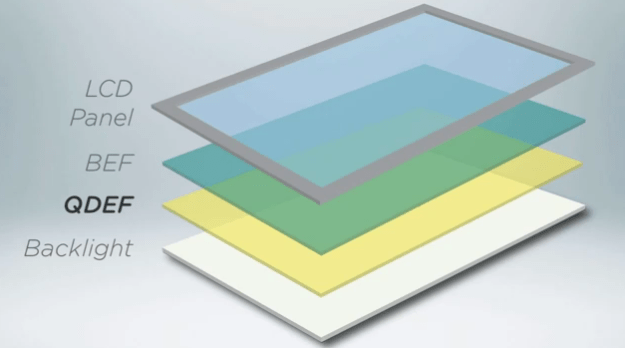 QDEF technology could deliver better colors on the iPad 3