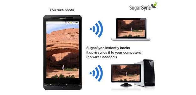SugarSync Android Photo backup