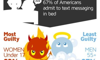 Where Are You Guilty of Text Messaging Infographic Tatango
