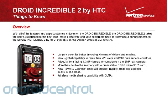 Droid Incredible 2 Features